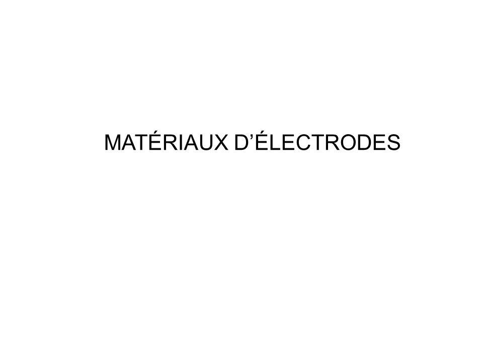 MATÉRIAUX D'ÉLECTRODES