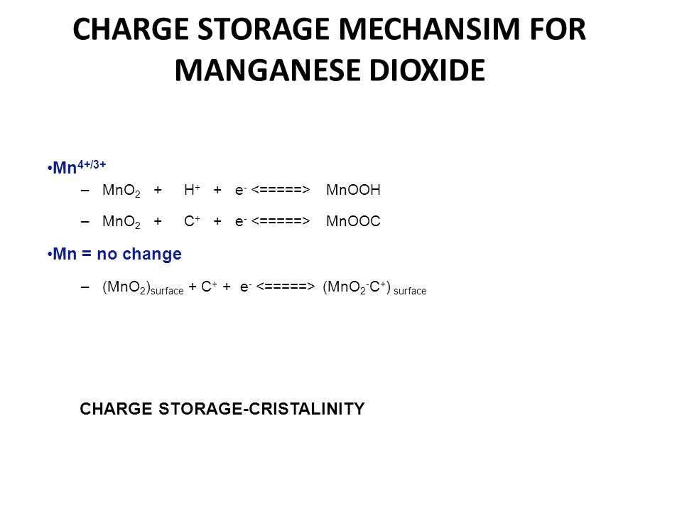 CHARGE STORAGE MECHANSIM FOR MANGANESE DIOXIDE