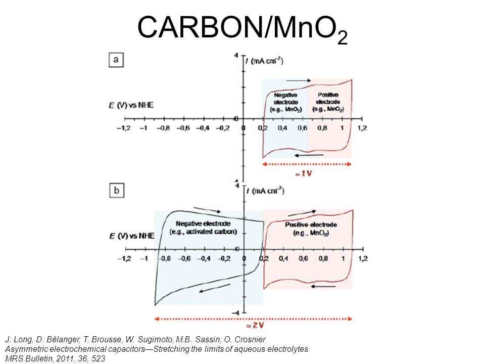 CARBON/MnO2 J. Long, D. Bélanger, T. Brousse, W. Sugimoto, M.B. Sassin, O. Crosnier.