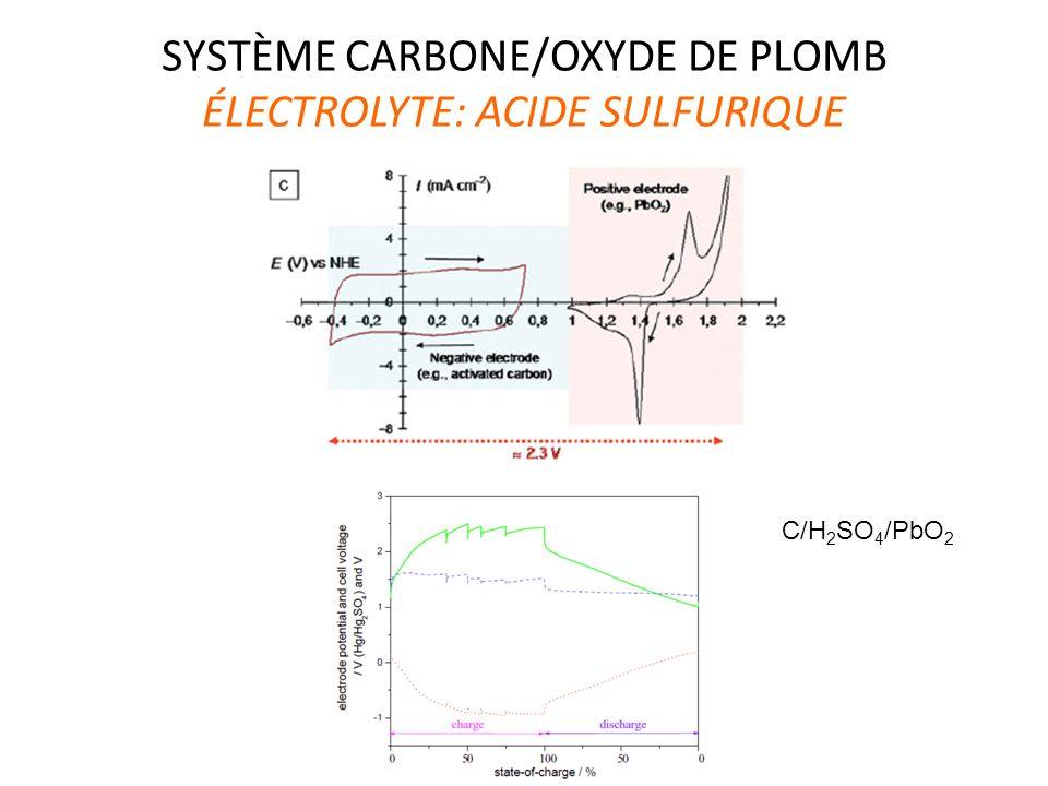 SYSTÈME CARBONE/OXYDE DE PLOMB ÉLECTROLYTE: ACIDE SULFURIQUE