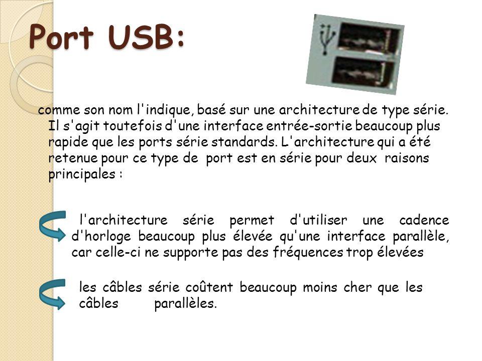 Les ports de l ordinateur ppt video online t l charger - Port usb ne reconnait pas peripheriques ...