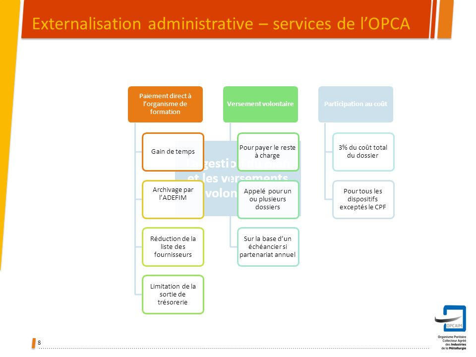 note cpf opca transports et services