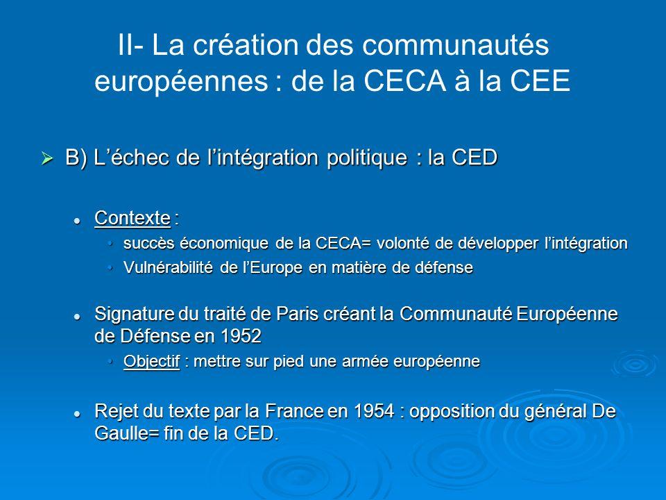 II- La création des communautés européennes : de la CECA à la CEE