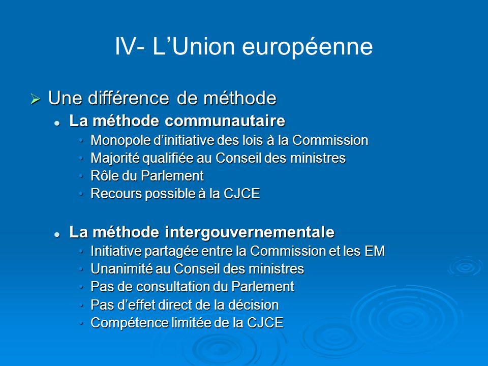 IV- L'Union européenne