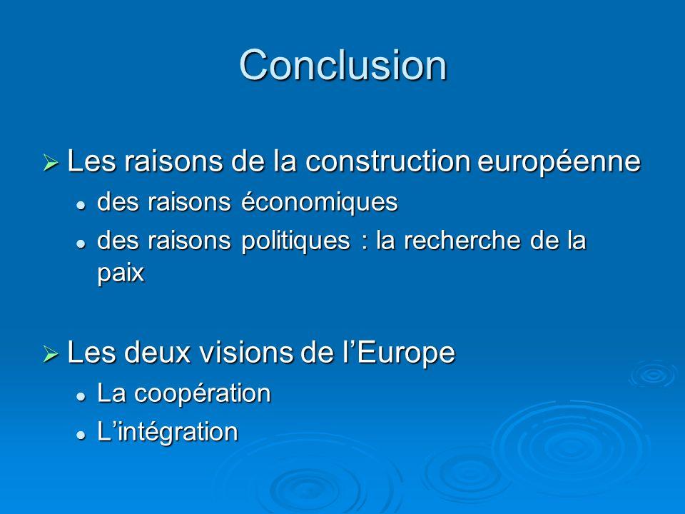 Conclusion Les raisons de la construction européenne