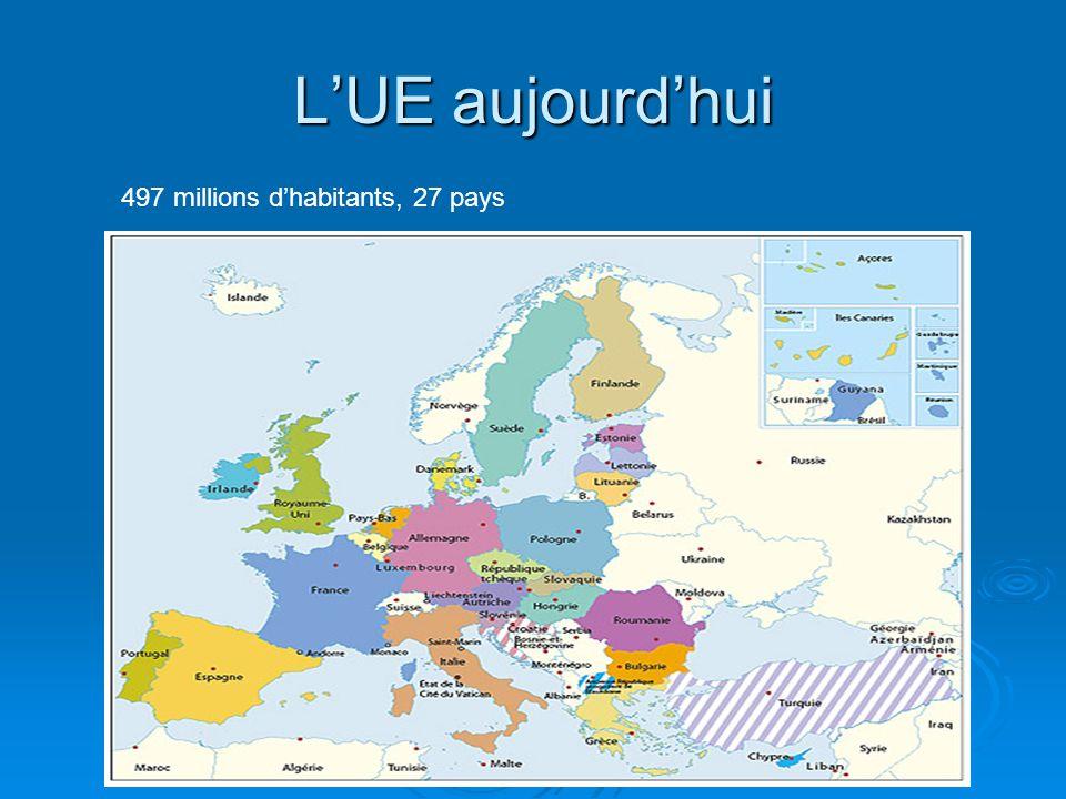 L'UE aujourd'hui 497 millions d'habitants, 27 pays