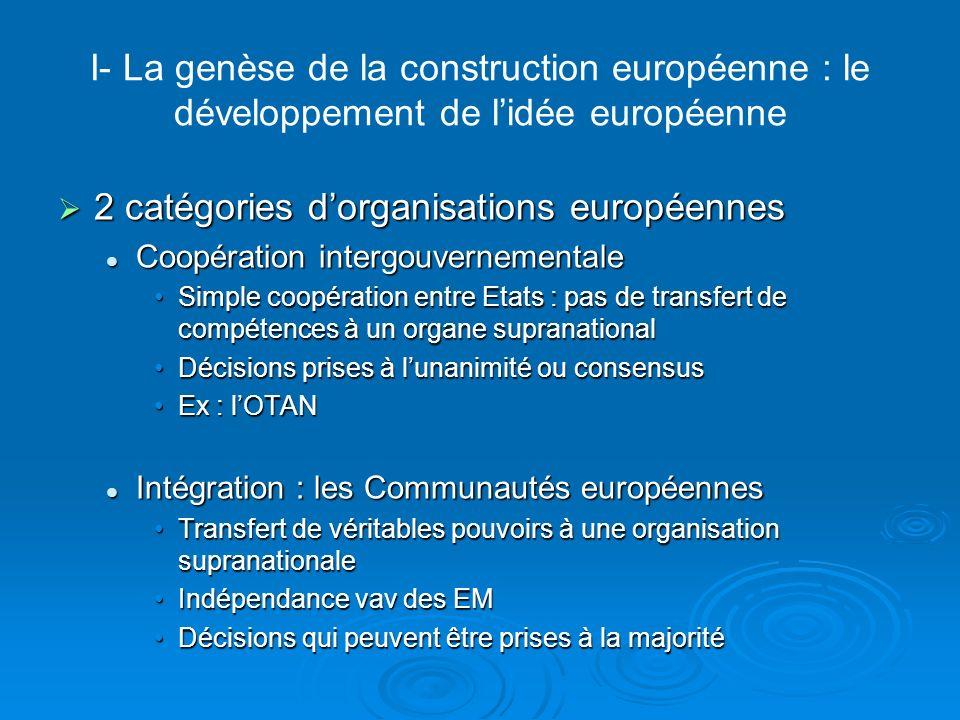 2 catégories d'organisations européennes