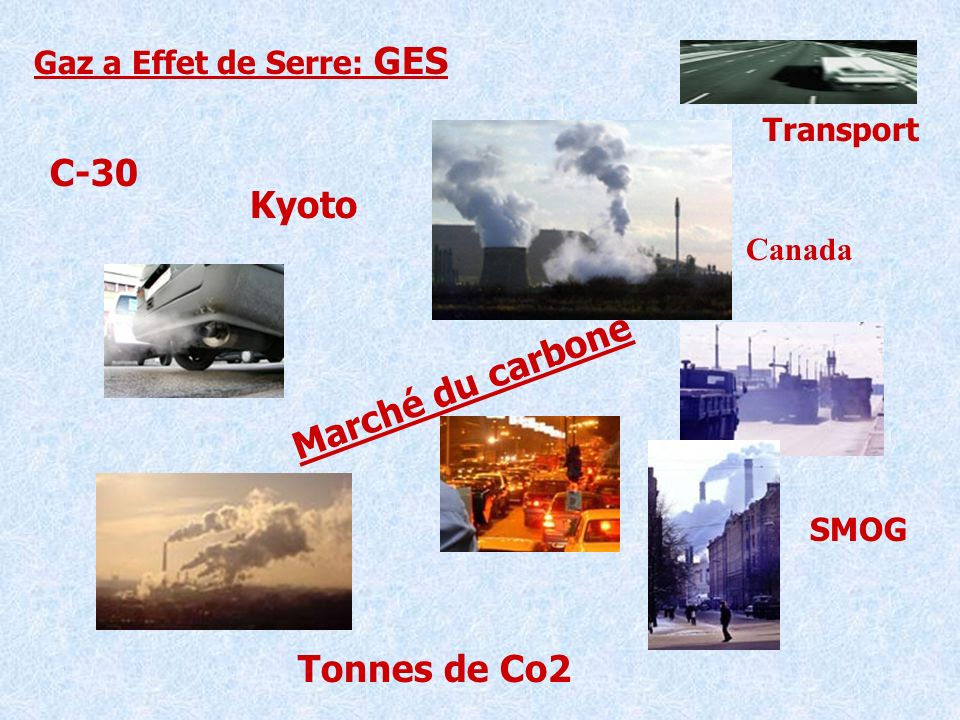 C-30 Kyoto Marché du carbone Tonnes de Co2 Gaz a Effet de Serre: GES