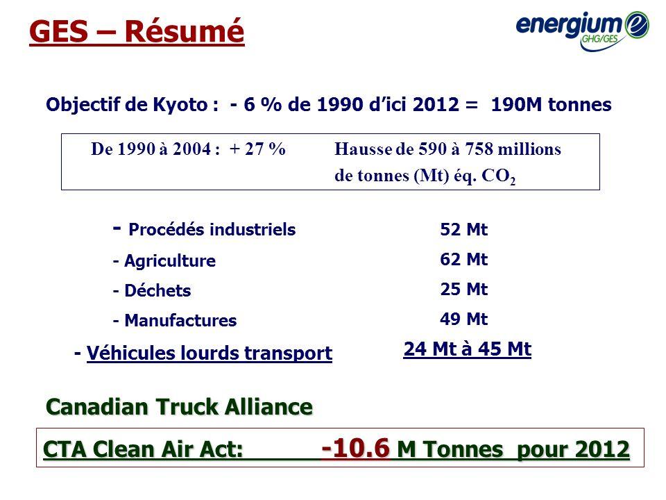 GES – Résumé - Procédés industriels Canadian Truck Alliance
