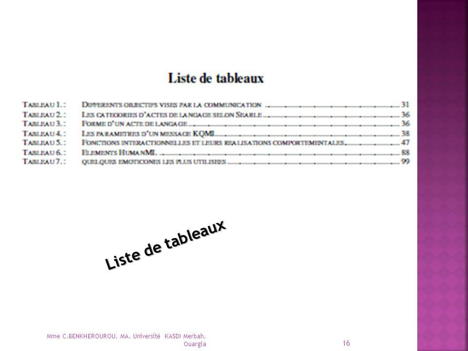 Liste de tableaux Mme C.BENKHEROUROU. MA. Université KASDI Merbah. Ouargla
