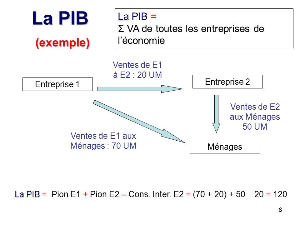 cours economie de l entreprise pdf