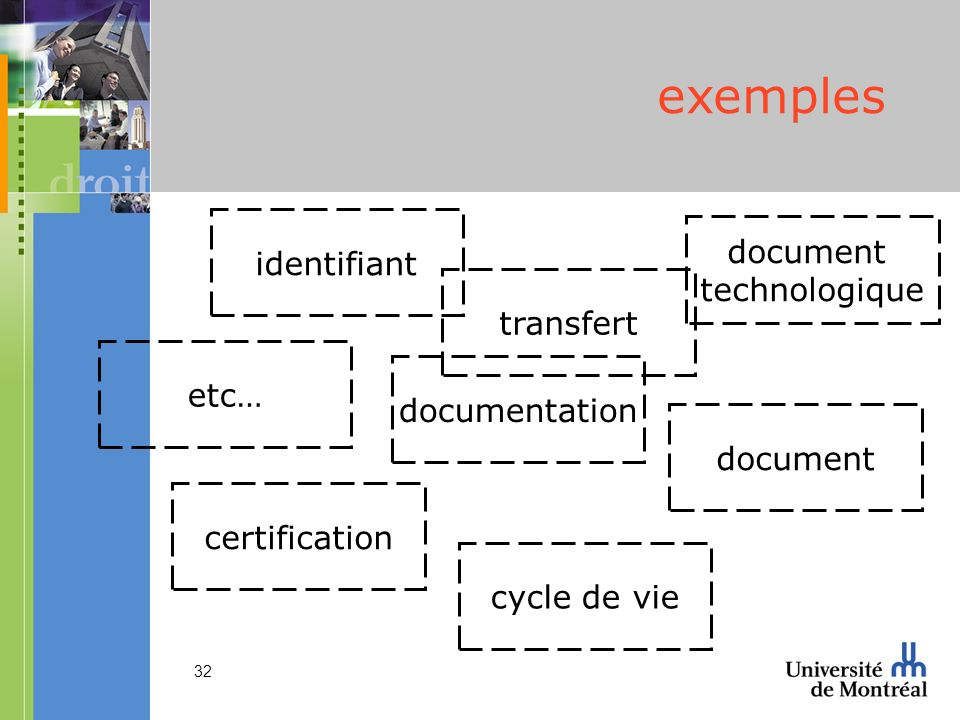 exemples identifiant document technologique transfert etc…
