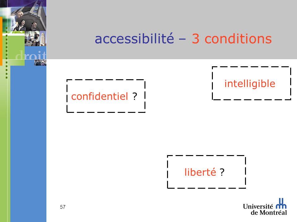 accessibilité – 3 conditions