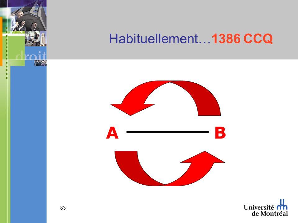 Habituellement…1386 CCQ A B