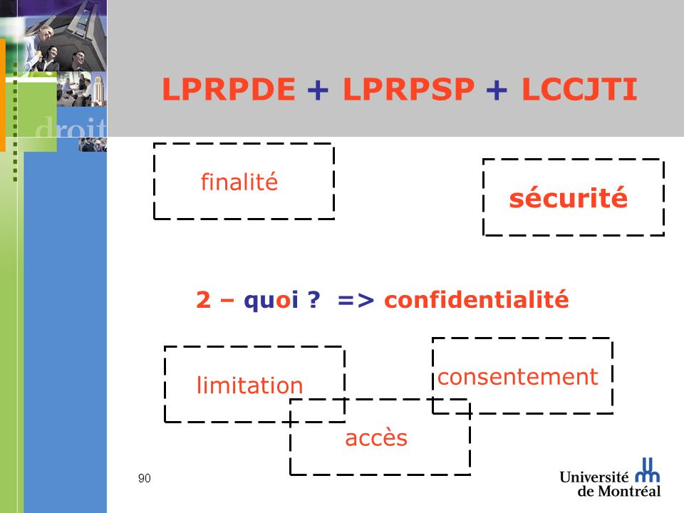 LPRPDE + LPRPSP + LCCJTI