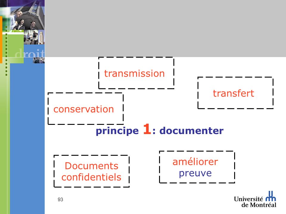 transmission principe 1: documenter transfert conservation améliorer preuve Documents confidentiels