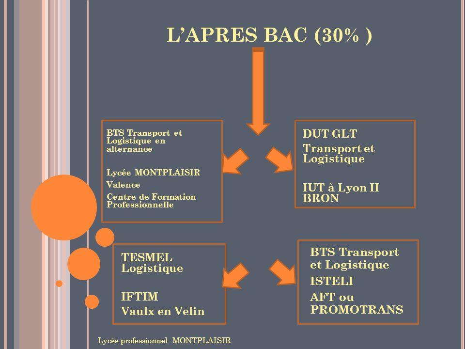 le baccalaureat professionnel logistique en 3 ans