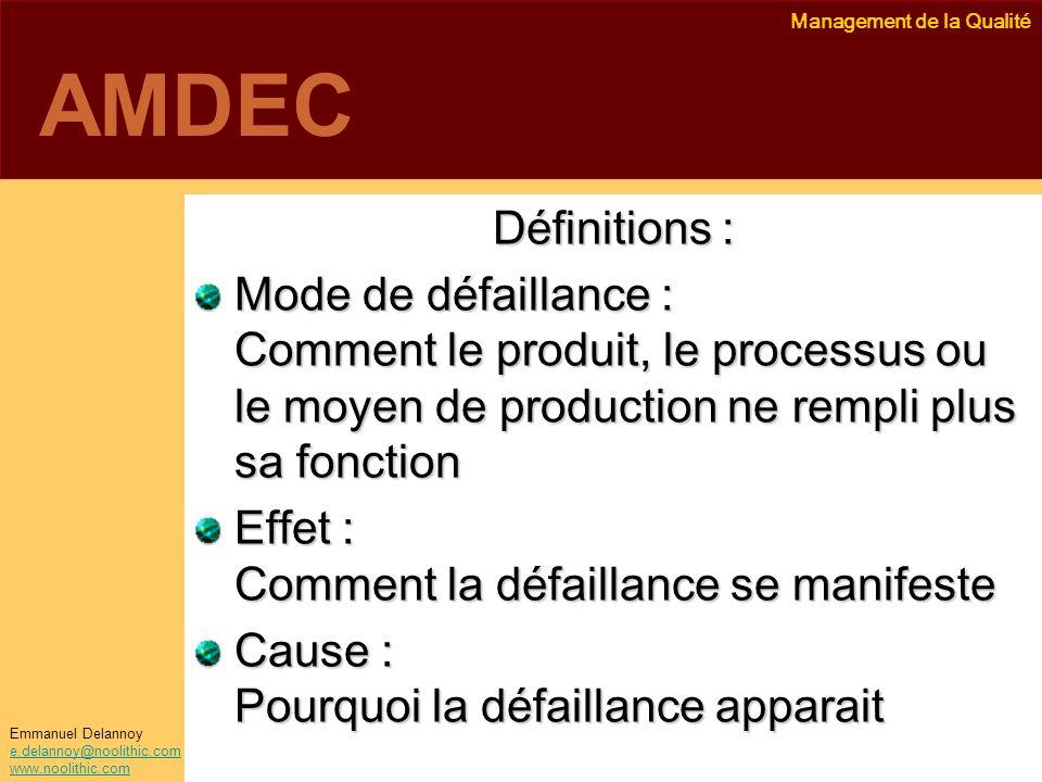 AMDECDéfinitions : Mode de défaillance : Comment le produit, le processus ou le moyen de production ne rempli plus sa fonction.