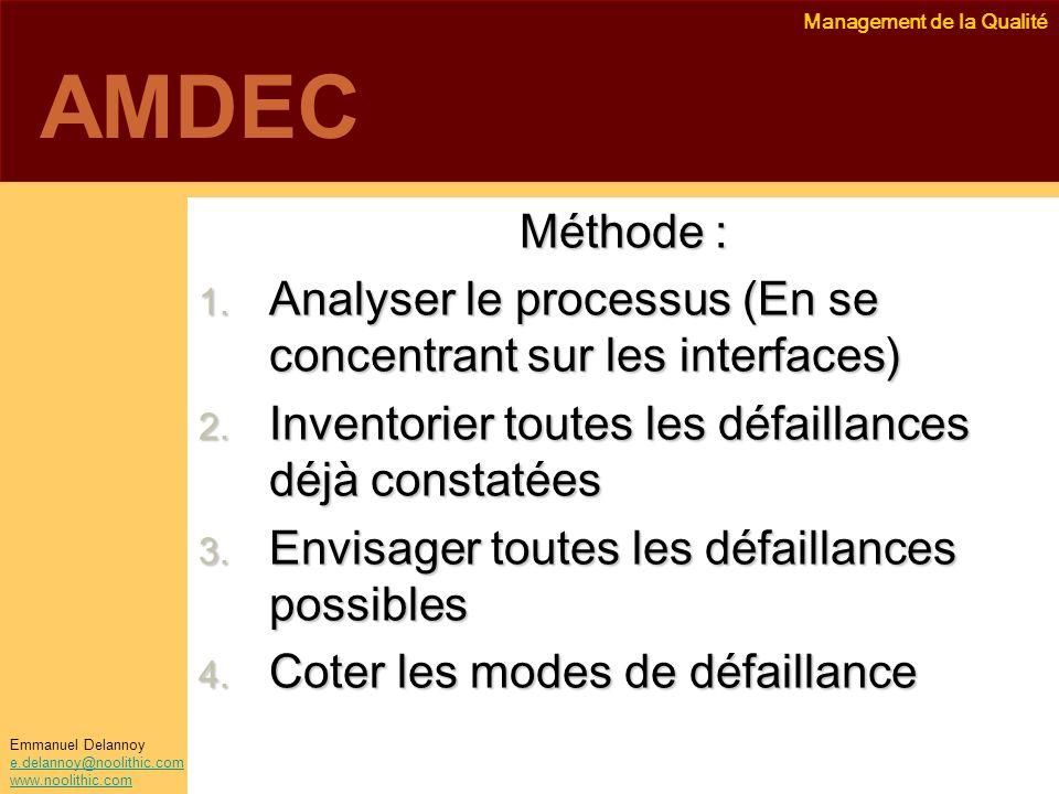 AMDEC Méthode : Analyser le processus (En se concentrant sur les interfaces) Inventorier toutes les défaillances déjà constatées.