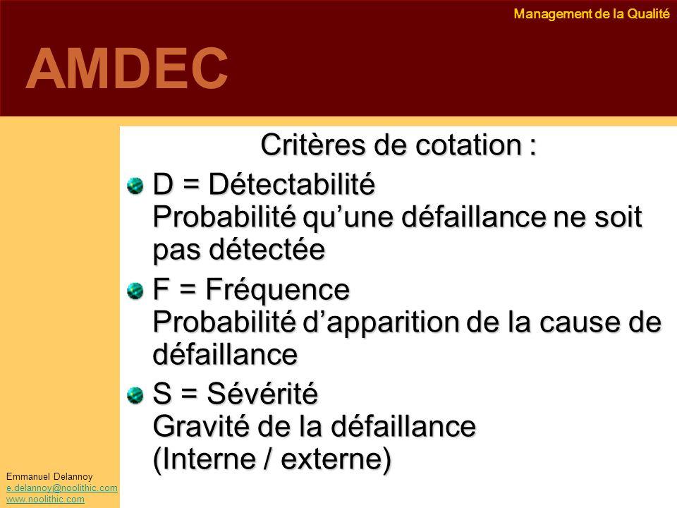 AMDEC Critères de cotation :