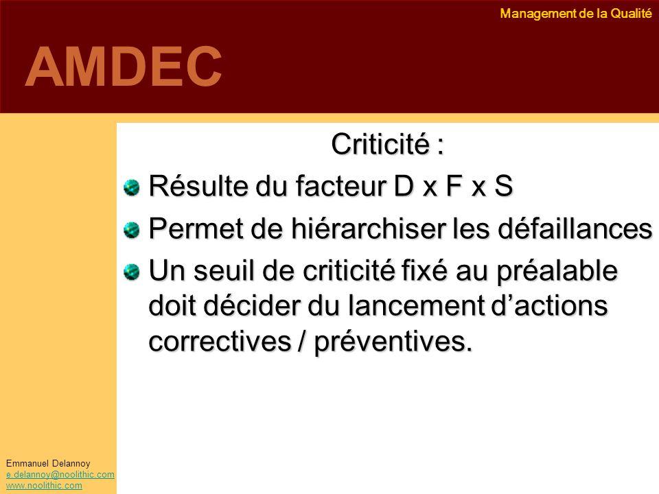 AMDEC Criticité : Résulte du facteur D x F x S