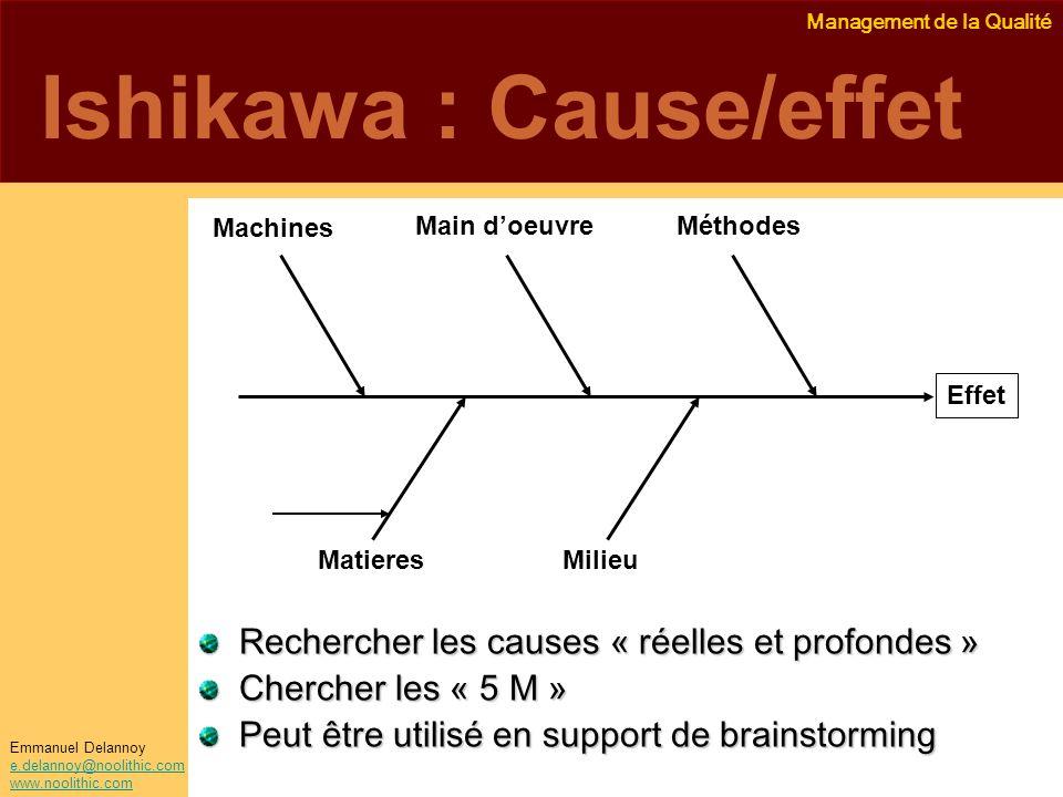 Ishikawa : Cause/effet
