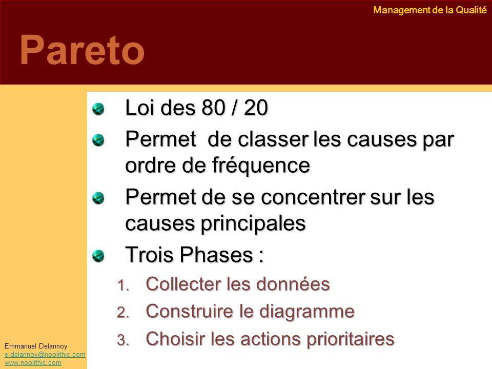 Pareto Loi des 80 / 20. Permet de classer les causes par ordre de fréquence. Permet de se concentrer sur les causes principales.