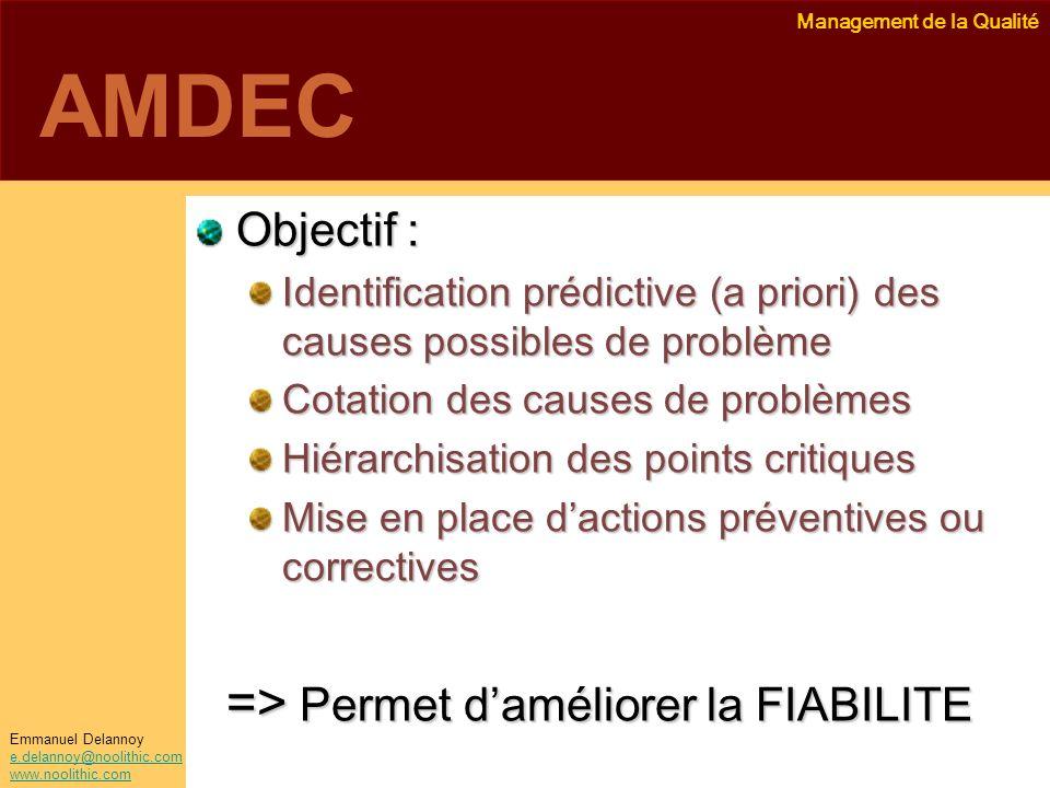 AMDEC => Permet d'améliorer la FIABILITE Objectif :