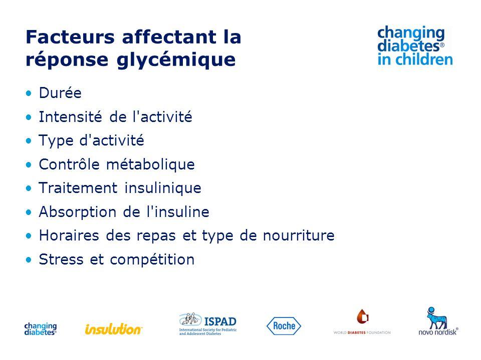 Facteurs affectant la réponse glycémique