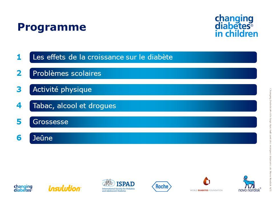 Programme 1 2 3 4 5 6 Les effets de la croissance sur le diabète
