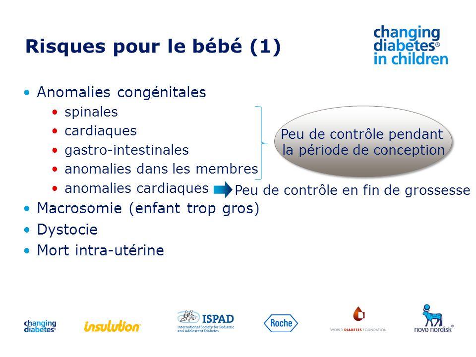 Risques pour le bébé (1) Anomalies congénitales