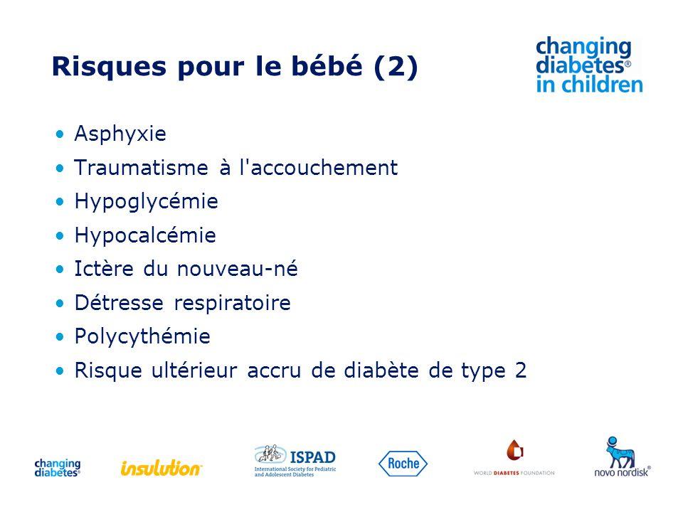 Risques pour le bébé (2) Asphyxie Traumatisme à l accouchement