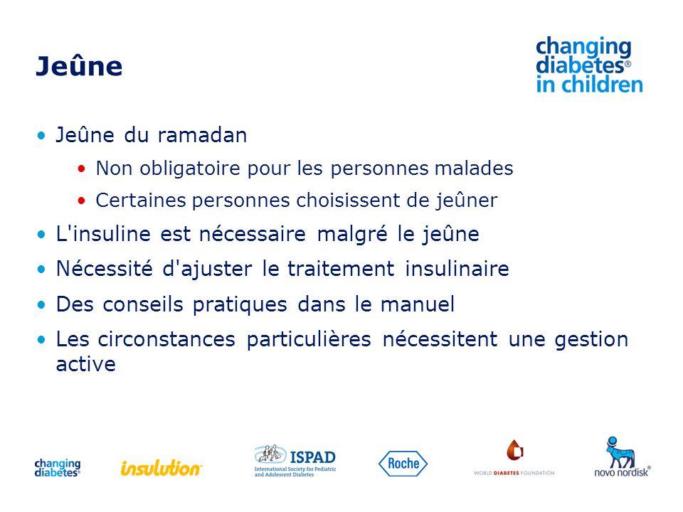 Jeûne Jeûne du ramadan L insuline est nécessaire malgré le jeûne