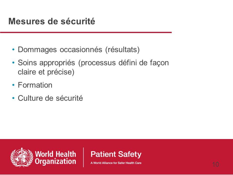 Mesures de sécurité Dommages occasionnés (résultats)