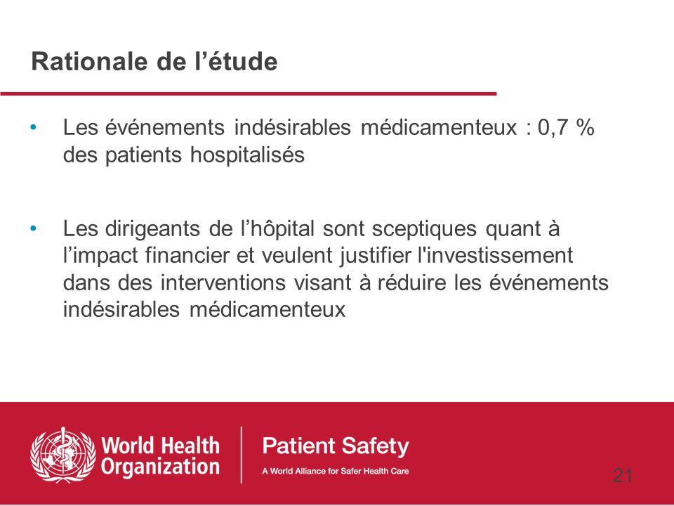Rationale de l'étude Les événements indésirables médicamenteux : 0,7 % des patients hospitalisés.