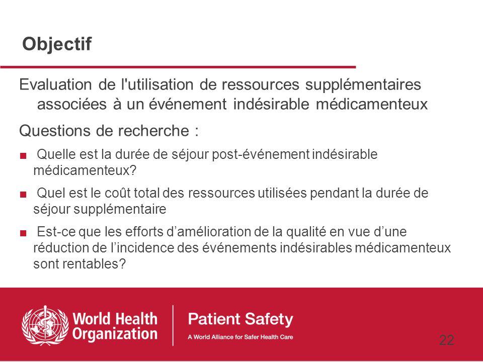 Objectif Evaluation de l utilisation de ressources supplémentaires associées à un événement indésirable médicamenteux.