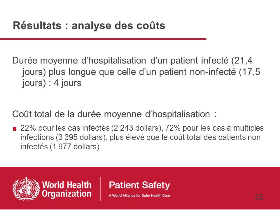 Résultats : analyse des coûts