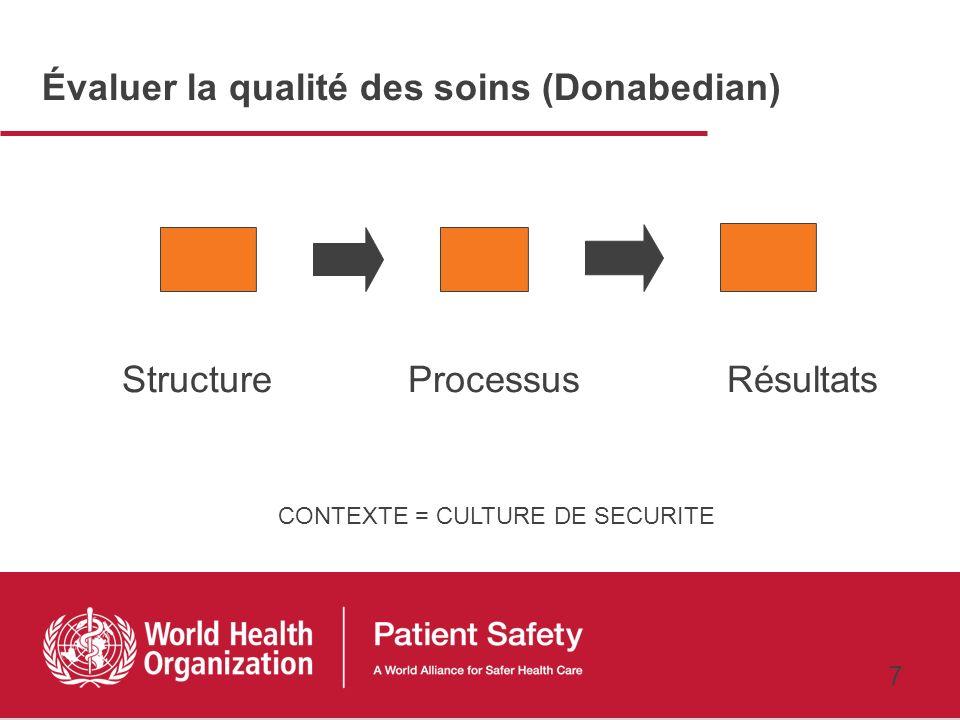 Évaluer la qualité des soins (Donabedian)