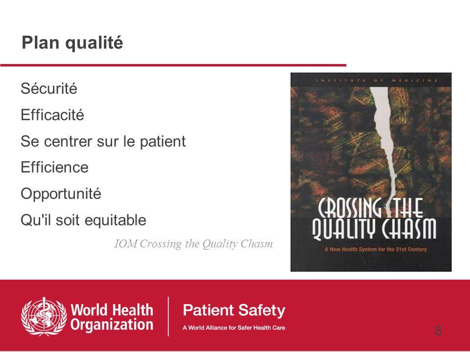 Plan qualité Sécurité Efficacité Se centrer sur le patient Efficience