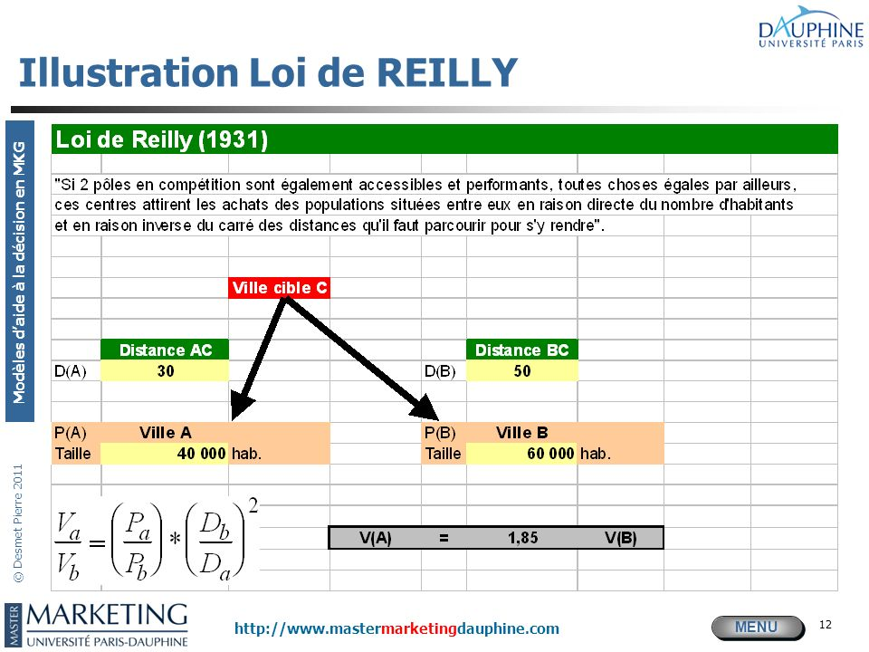Illustration Loi de REILLY