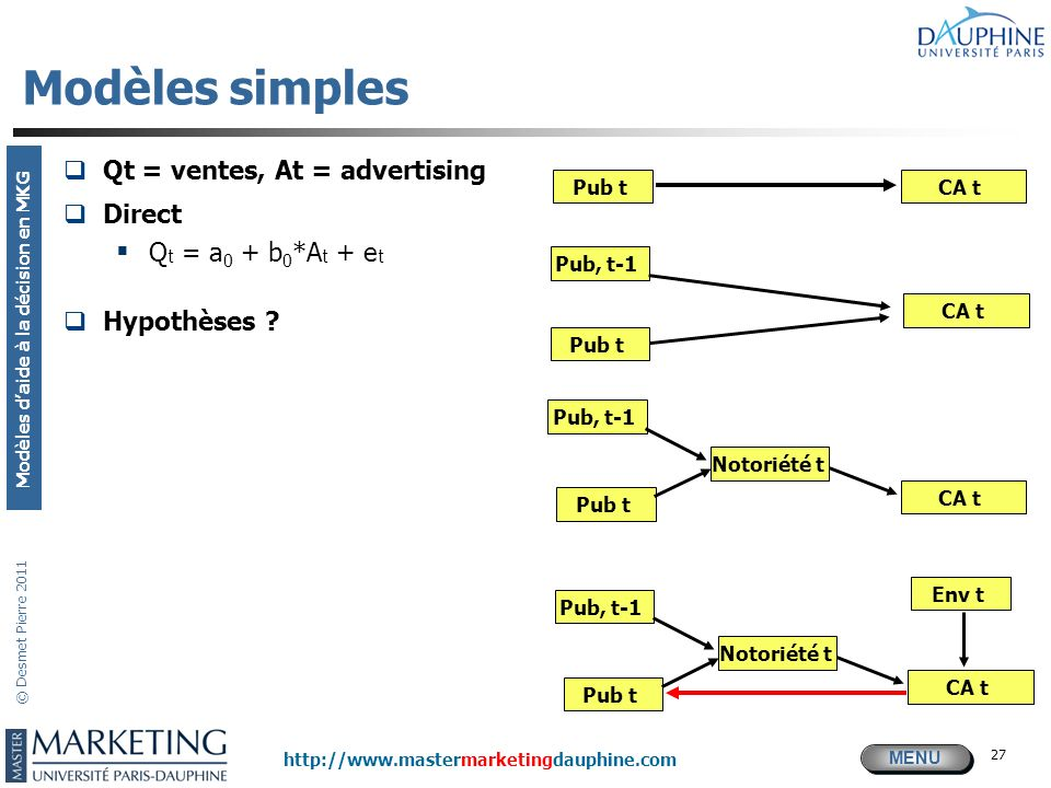 Modèles simples Qt = ventes, At = advertising Direct