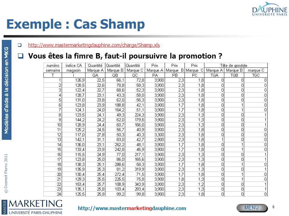 Exemple : Cas Shamp http://www.mastermarketingdauphine.com/charge/Shamp.xls.