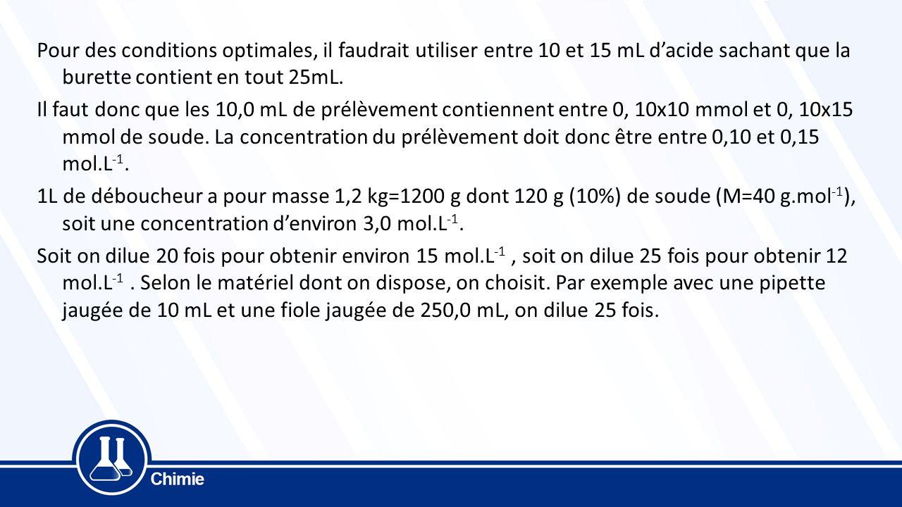 Pour des conditions optimales, il faudrait utiliser entre 10 et 15 mL d'acide sachant que la burette contient en tout 25mL.