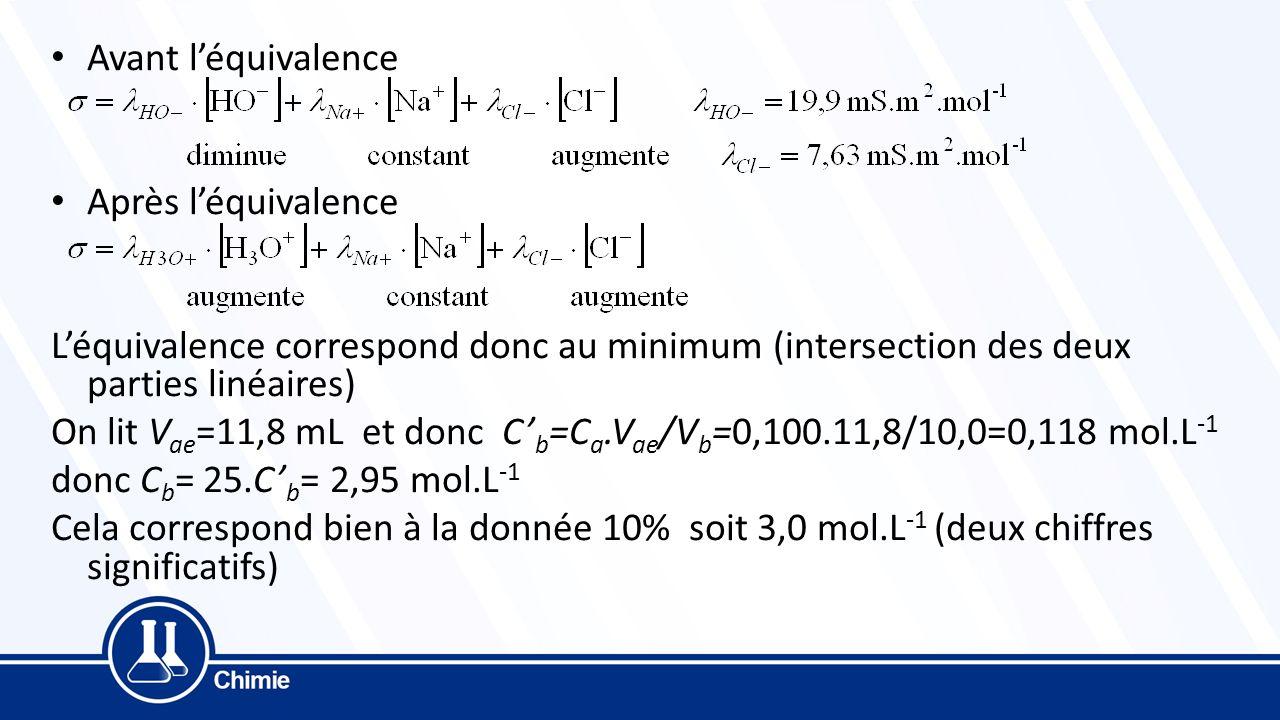Avant l'équivalence Après l'équivalence. L'équivalence correspond donc au minimum (intersection des deux parties linéaires)