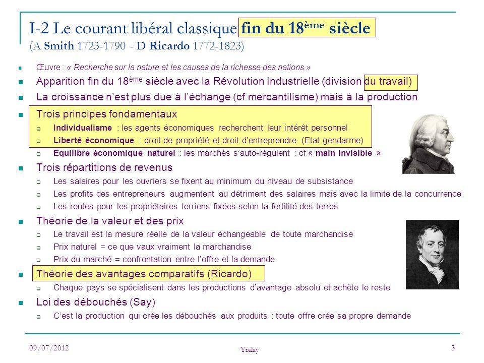 I-2 Le courant libéral classique fin du 18ème siècle (A Smith 1723-1790 - D Ricardo 1772-1823)