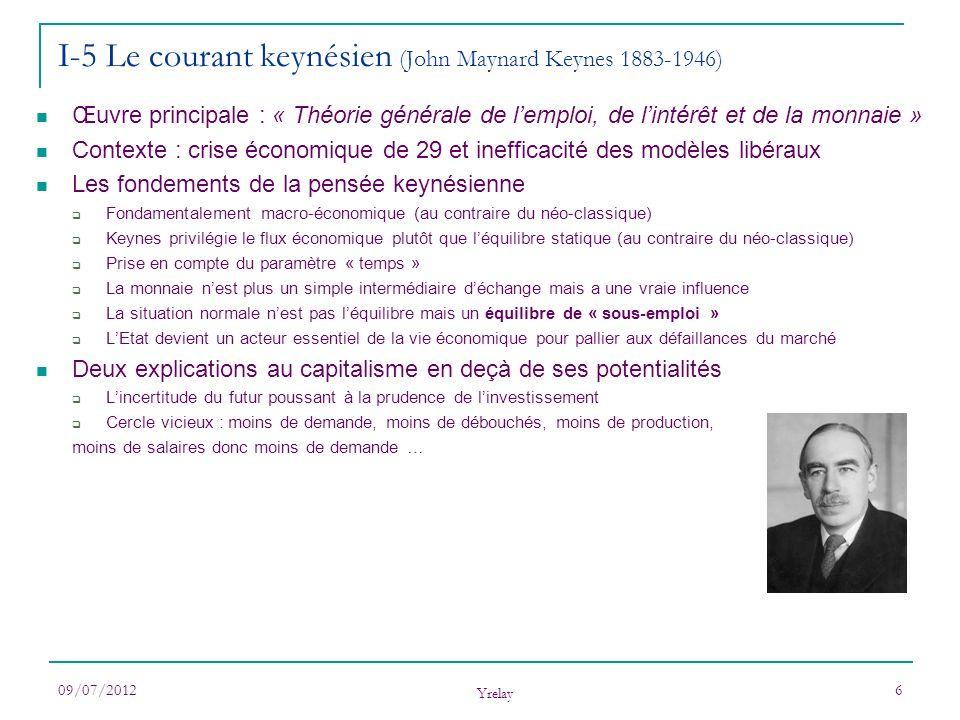I-5 Le courant keynésien (John Maynard Keynes 1883-1946)