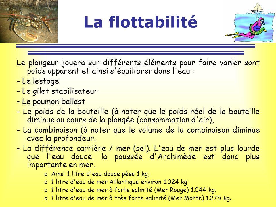 La flottabilité Le plongeur jouera sur différents éléments pour faire varier sont poids apparent et ainsi s équilibrer dans l eau :