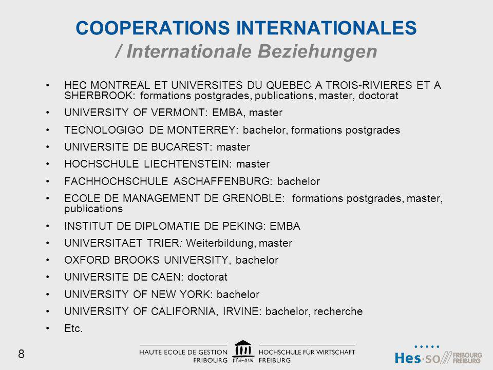 COOPERATIONS INTERNATIONALES / Internationale Beziehungen