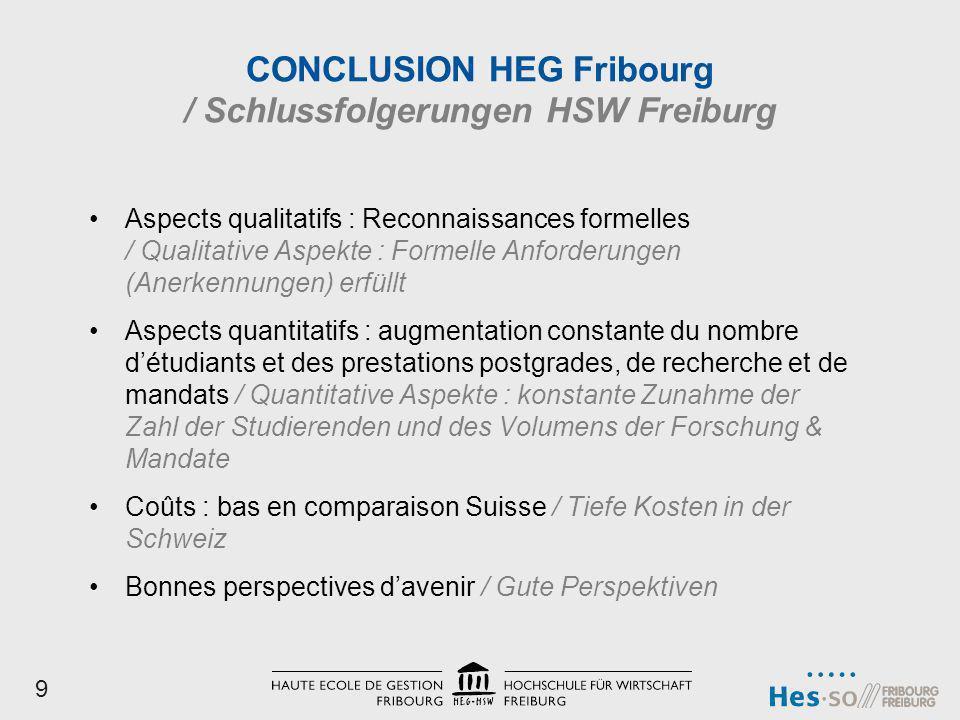 CONCLUSION HEG Fribourg / Schlussfolgerungen HSW Freiburg