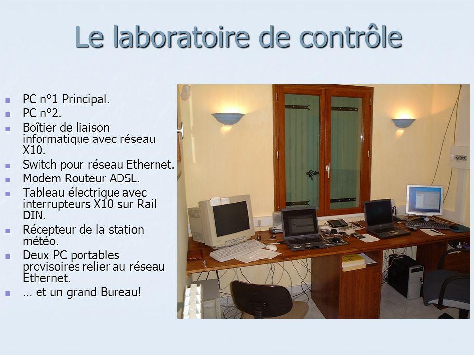 Le laboratoire de contrôle